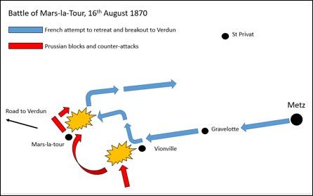 Key moves of the Battle of Mars-la-Tour 16th August 1870