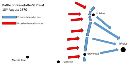 Key moves of the Battle of Gravelotte-St Privat 18th August 1870
