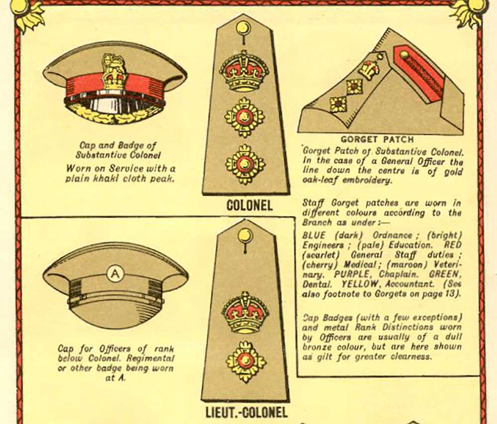 Field_officers_army_rank_Insignia_and_cap_badge from wikimedia https://commons.wikimedia.org/wiki/File:Field_officers_army_rank_Insignia_and_cap_badge.JPG