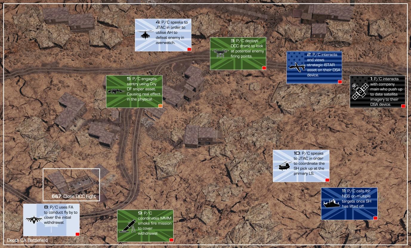 a contemporary battlefield map